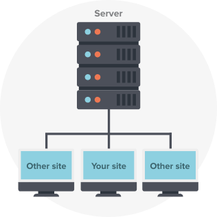 what-is-shared-hosting