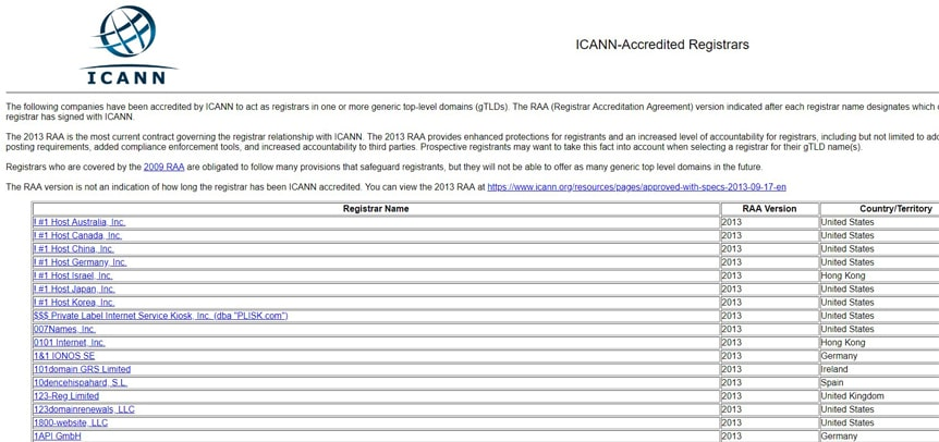 ICANN-accredited-Domain-Registrars