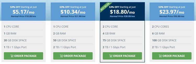 hostwinds-vps-hosting-plans-and-prices