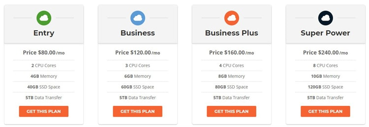 siteground-vps-hosting-plans-and-prices