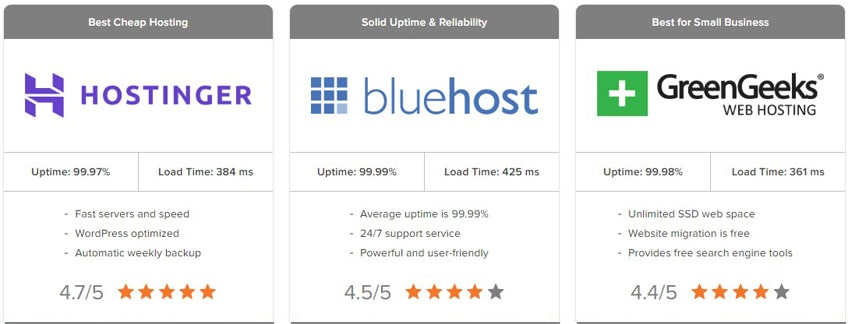 Best-Alternatives-for-Free-Web-Hosting