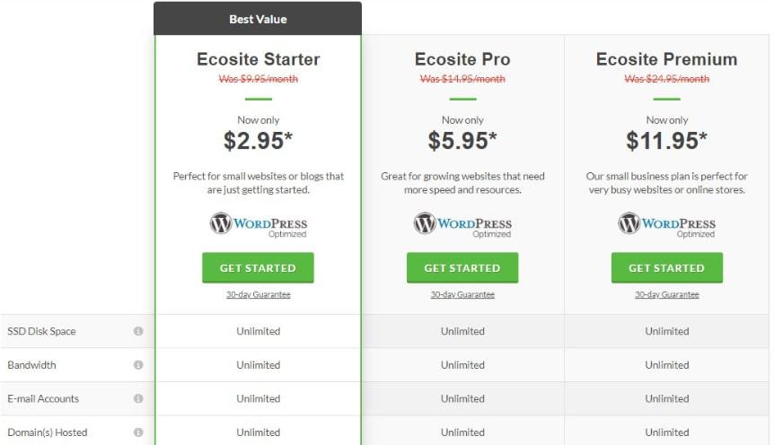 greengeeks-wordpress-packages