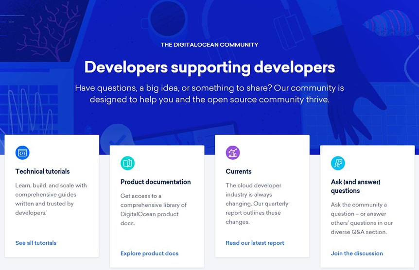 digitalocean community