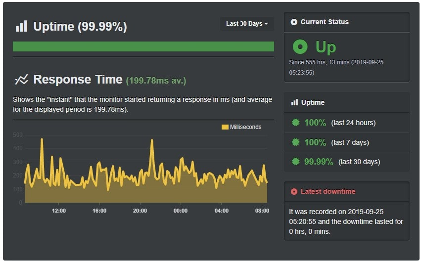 dreamhost-uptime